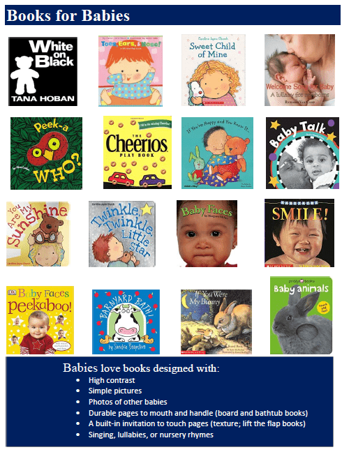 Book suggestions for babies, toddlers, preschoolers ... and why.